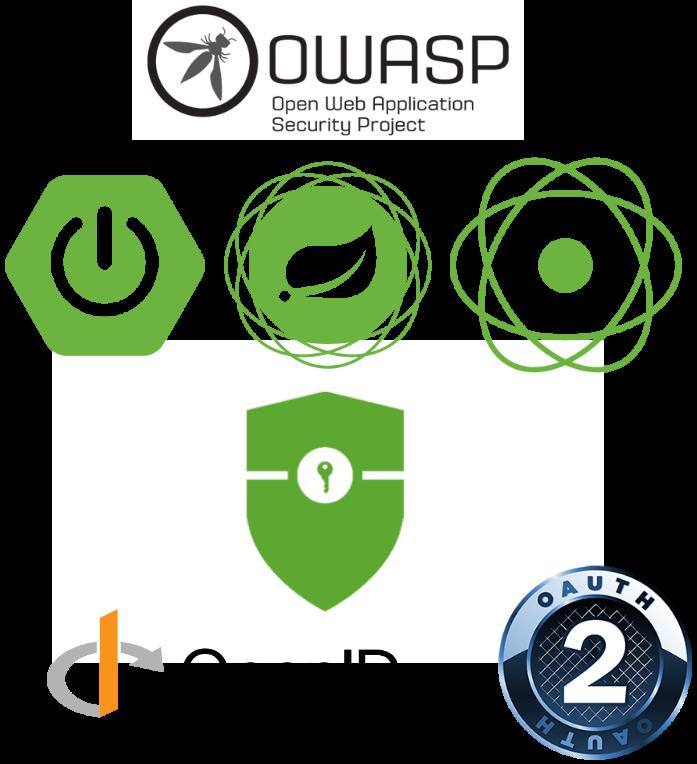 Reactive Spring Security 5 1 Hands-On Workshop